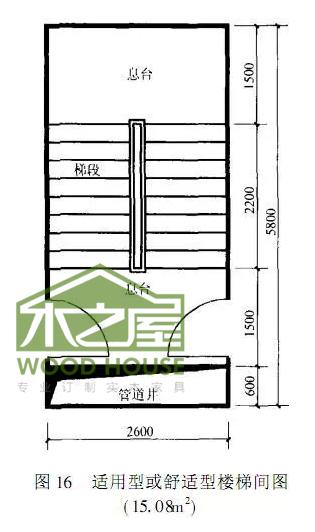 各种房间的合理尺寸和图纸,你了解吗?